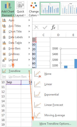 6- Tính trung bình động trong Excel bằng hàm average