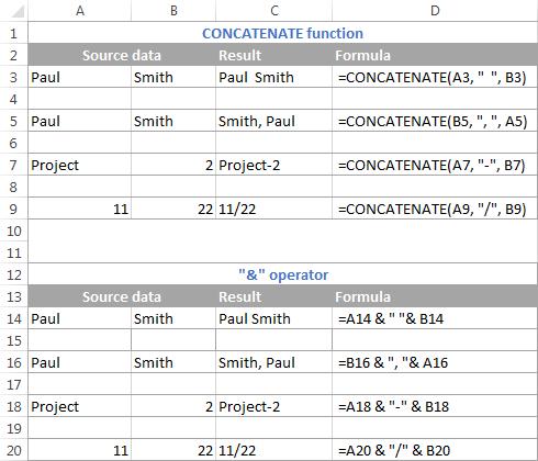 6-CONCATENATE trong Excel: Kết hợp chuỗi