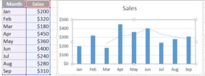 8- Tính trung bình động trong Excel bằng hàm average