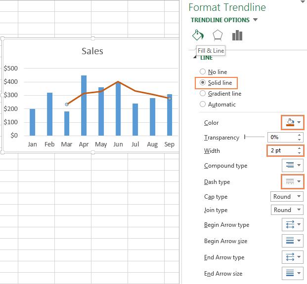 9- Tính trung bình động trong Excel bằng hàm average