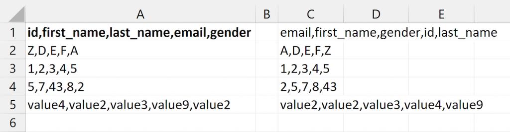 Sử dụng hàm FILTERXML để sắp xếp dữ liệu trong một ô