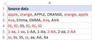 Dữ liệu lặp lại trong một ô Excel