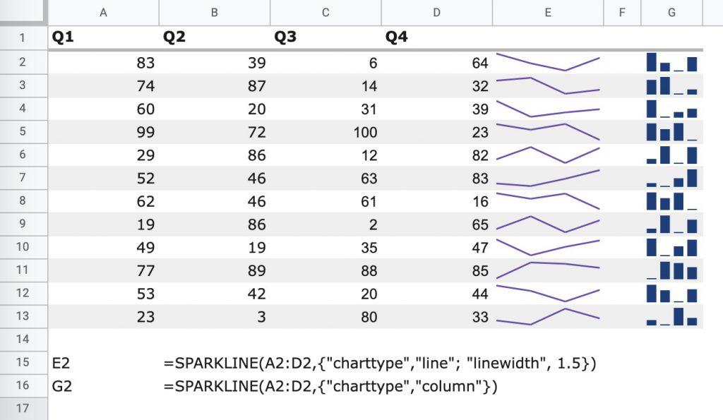 cach-su-dung-ham-sparkline-trong-google-sheets-04