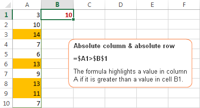 Absolute column and absolute row cell references in Excel conditional formatting