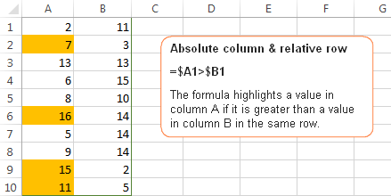 Absolute column and relative row cell references in conditional formatting rules