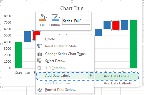Adding labels to one of the data series in the chart