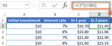 Calculating the future value of the investment after 2 years with annual compound interest