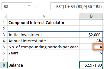 Calculating the future value of the investment with quarterly compounding