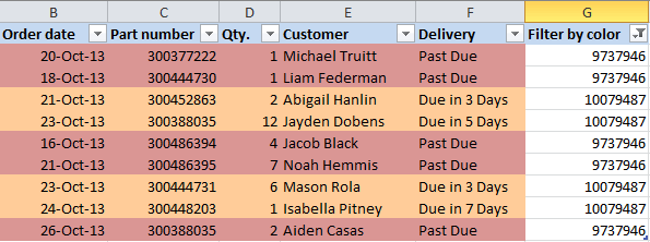 Rows filtered by several colors in Excel 2010.