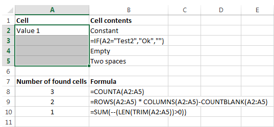 See how 3 different formulas work with constants, blank formulas and extra spaces