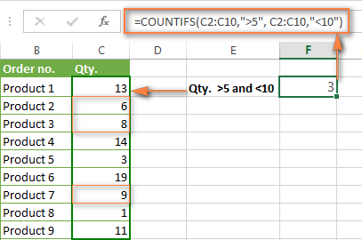 A COUNTIFS formula to count numbers between X and Y
