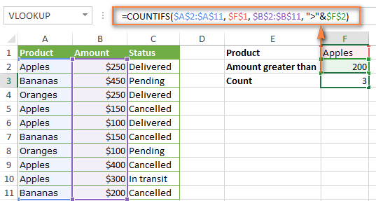 Using cell references in COUNTIFS formulas