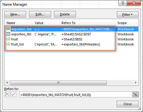 Open the Name Manager and verify the names and references.
