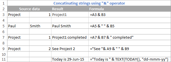 Concatenate strings in Excel using the & operator