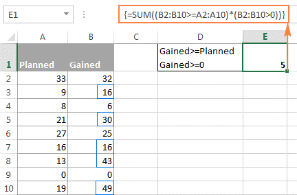 An example of an Excel array formula