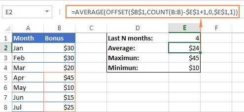 Using OFFSET with the AVERAGE, MAX and MIN functions