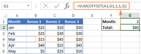 Using OFFSET with the SUM function