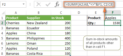 Sum in-stock amounts of all products other than in cell F1.