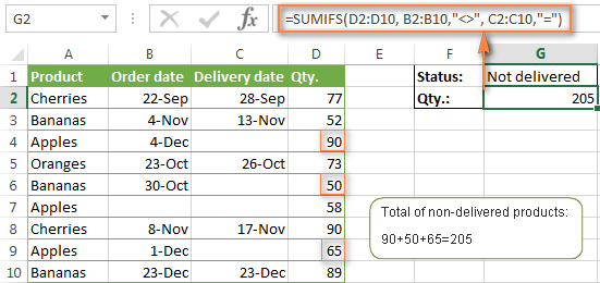 Excel SUMIFS formula for blank and non-blank cells