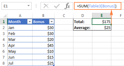 Using Excel tables instead of ranges