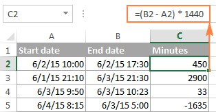 Calculating total minutes between two times in Excel