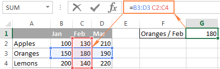 Use the intersection operator to get a cell common to the two references that you specify.