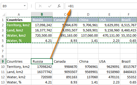 Links to the original data are copied to a new table.