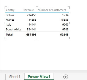 A new sheet will be created for our Power View reports