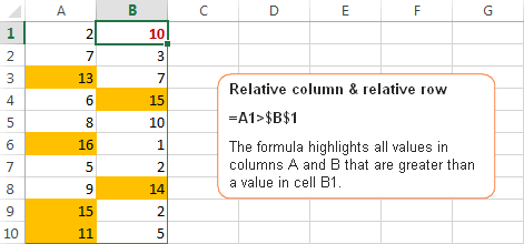 Relative column and relative row in Excel conditional formatting rules