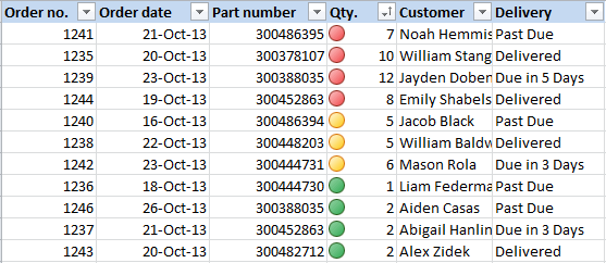 Excel data sorted by cell icon