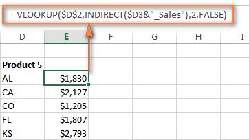 Merge Tables Wizard - a visual way to do vlookup in Excel