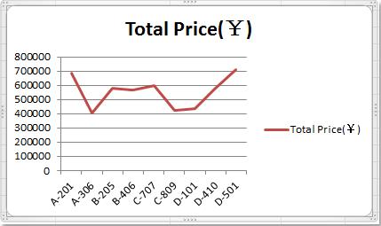 doc-combine-chart2