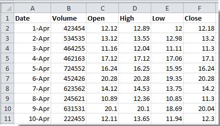doc-stock-chart-1