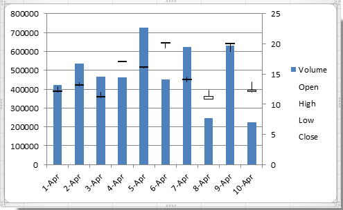 doc-stock-chart-4
